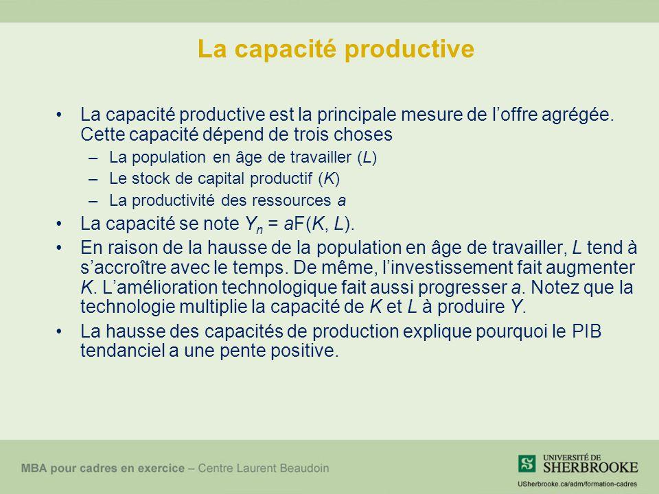 La capacité productive La capacité productive est la principale mesure de l'offre agrégée. Cette capacité dépend de trois choses –La population en âge