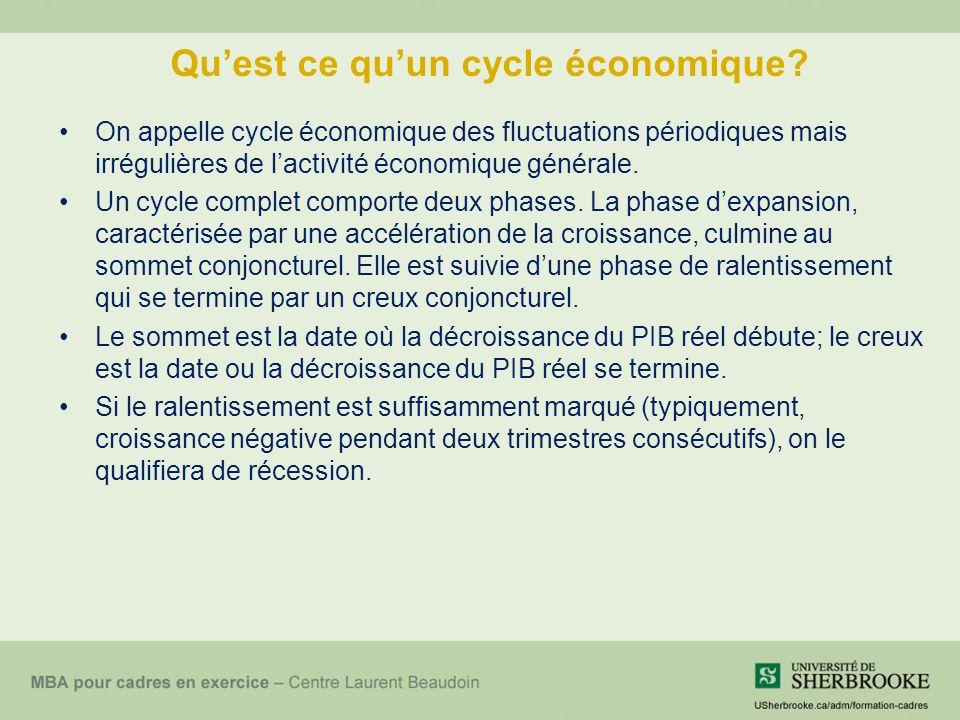 Qu'est ce qu'un cycle économique? On appelle cycle économique des fluctuations périodiques mais irrégulières de l'activité économique générale. Un cyc