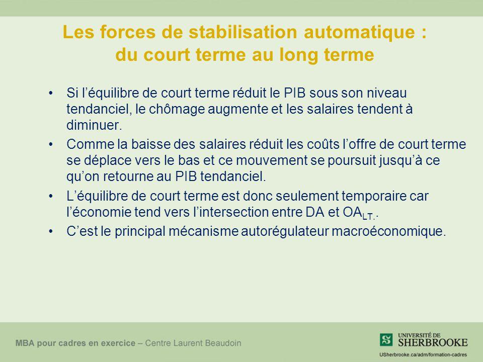 Les forces de stabilisation automatique : du court terme au long terme Si l'équilibre de court terme réduit le PIB sous son niveau tendanciel, le chôm