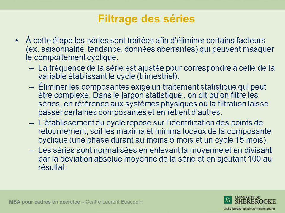 Filtrage des séries À cette étape les séries sont traitées afin d'éliminer certains facteurs (ex.