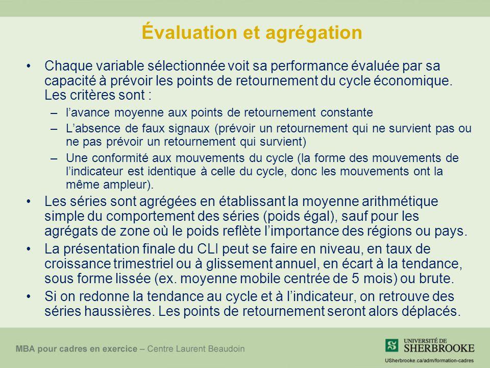 Évaluation et agrégation Chaque variable sélectionnée voit sa performance évaluée par sa capacité à prévoir les points de retournement du cycle économ