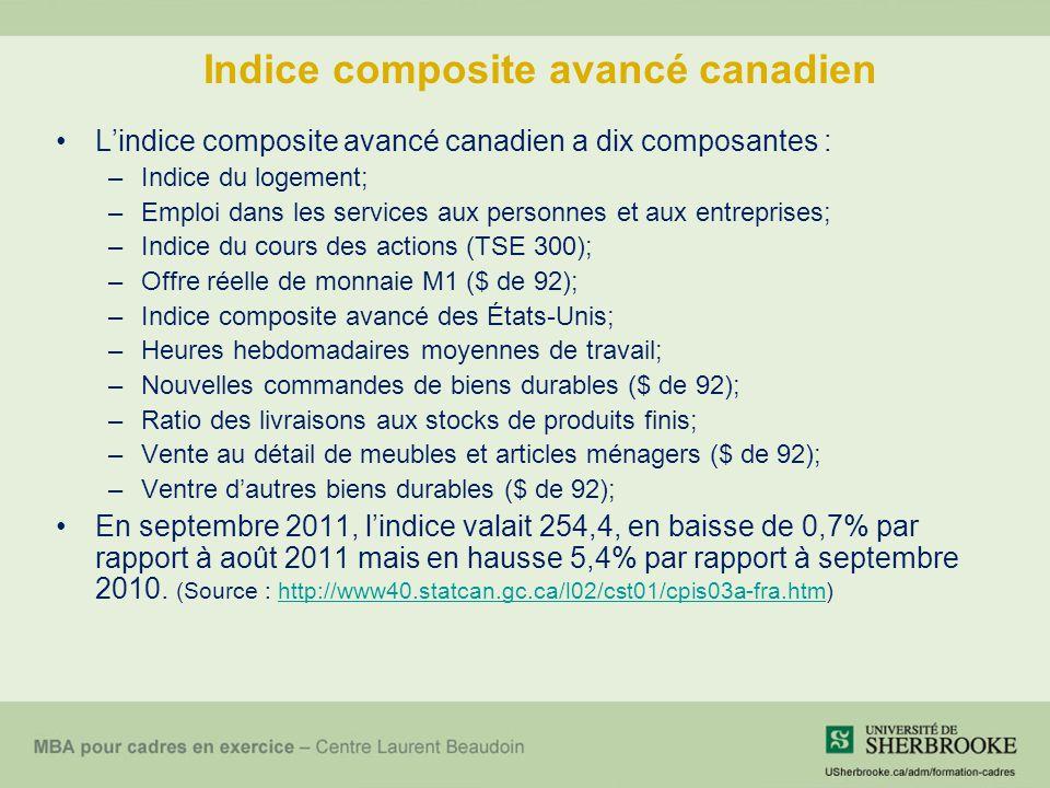Indice composite avancé canadien L'indice composite avancé canadien a dix composantes : –Indice du logement; –Emploi dans les services aux personnes e