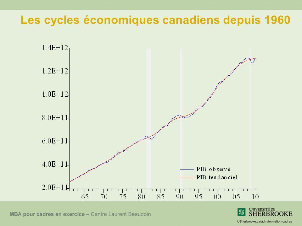 Les récessions font habituellement diminuer l'inflation