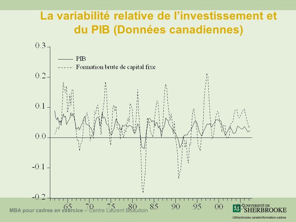 Par contre si DA augmente, cela fait augmenter l'inflation et le PIB à court terme