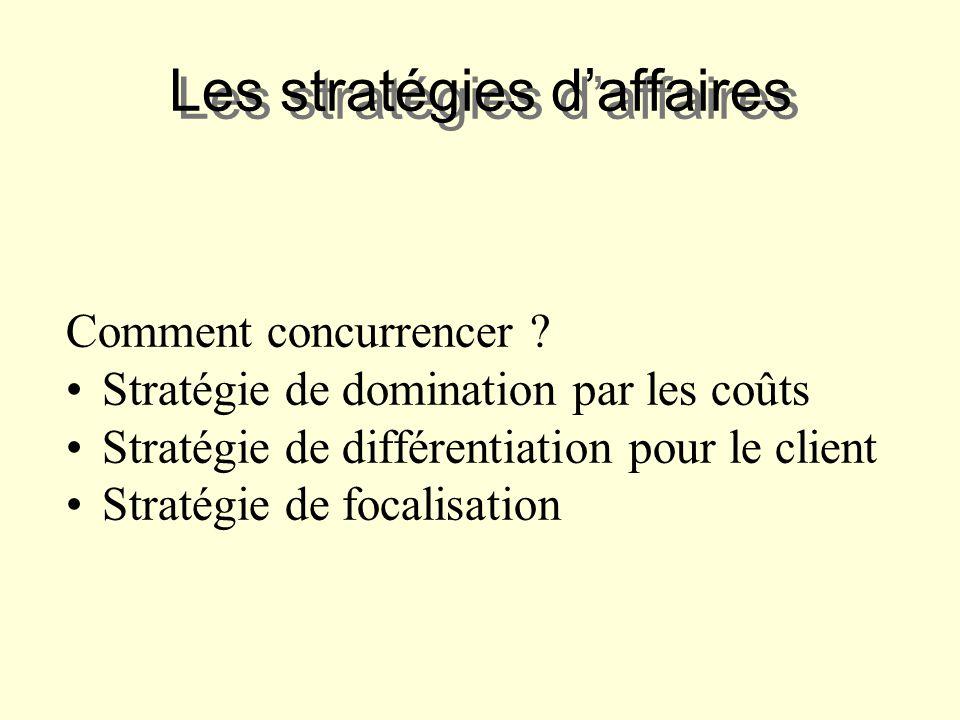 Les stratégies d'affaires Comment concurrencer ? Stratégie de domination par les coûts Stratégie de différentiation pour le client Stratégie de focali