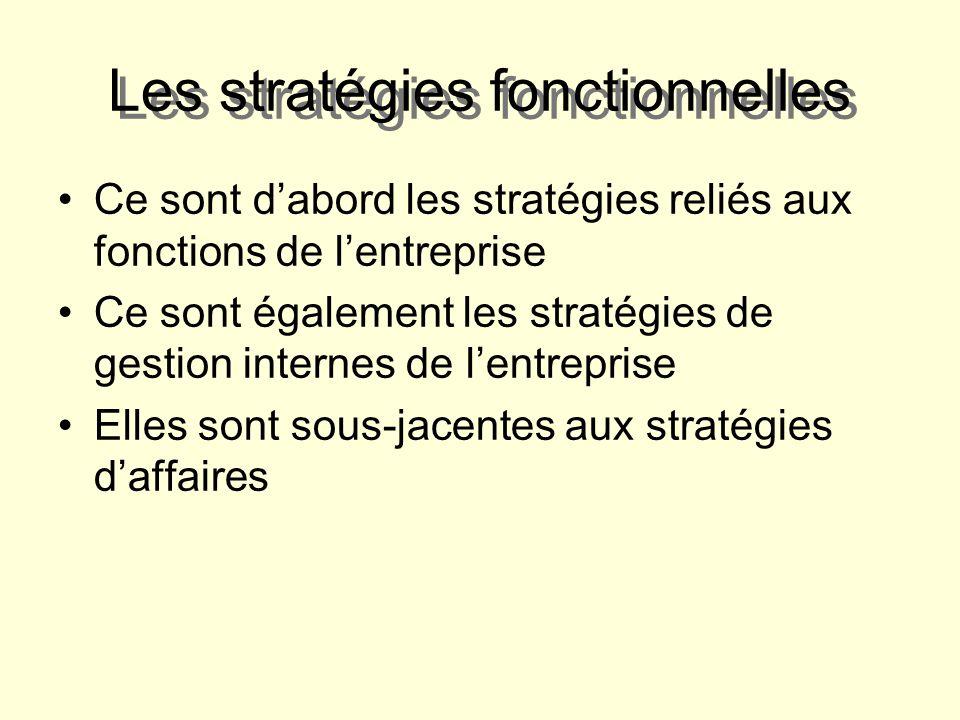 Les stratégies fonctionnelles Ce sont d'abord les stratégies reliés aux fonctions de l'entreprise Ce sont également les stratégies de gestion internes