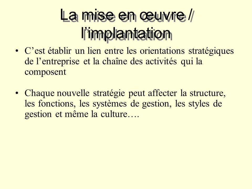 La mise en œuvre / l'implantation C'est établir un lien entre les orientations stratégiques de l'entreprise et la chaîne des activités qui la composen