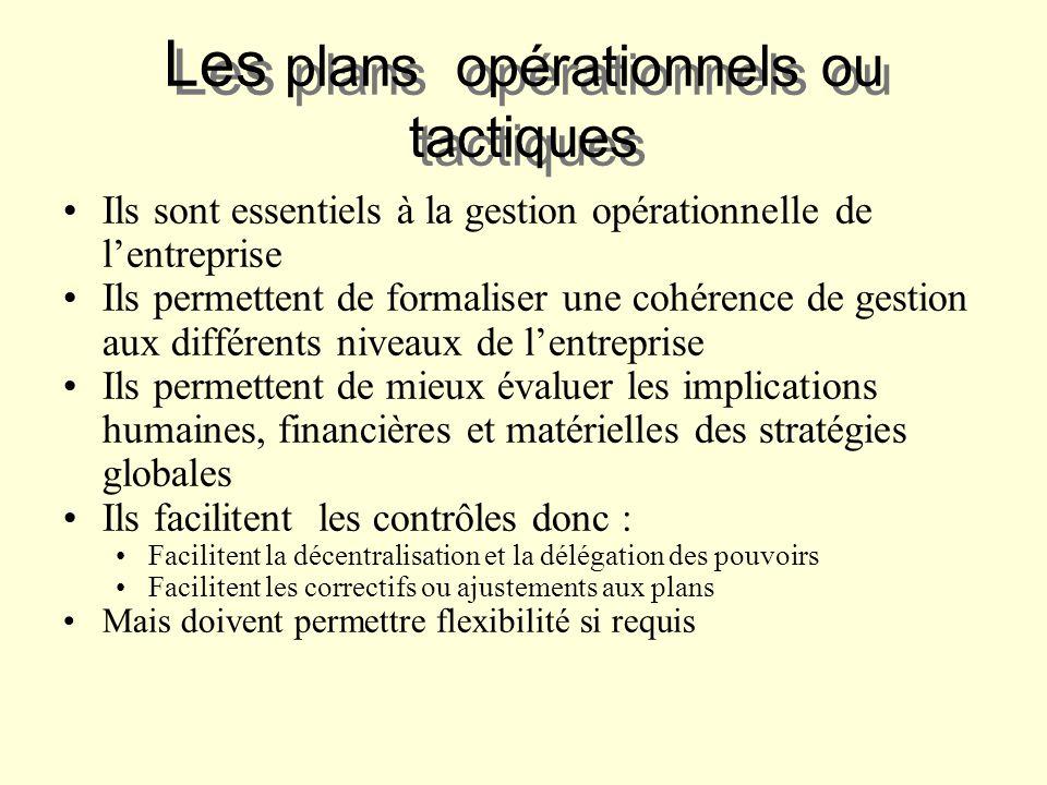 Les plans opérationnels ou tactiques Ils sont essentiels à la gestion opérationnelle de l'entreprise Ils permettent de formaliser une cohérence de ges