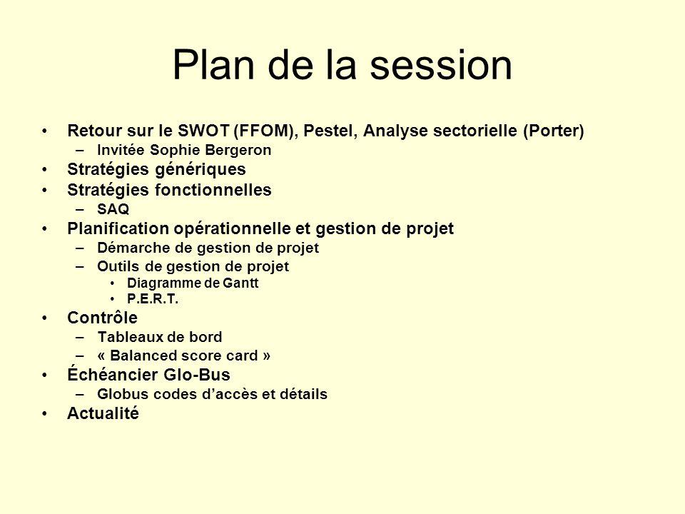 Plan de la session Retour sur le SWOT (FFOM), Pestel, Analyse sectorielle (Porter) –Invitée Sophie Bergeron Stratégies génériques Stratégies fonctionn
