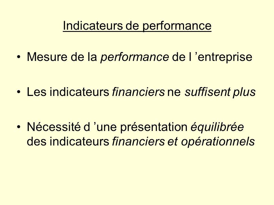 Indicateurs de performance Mesure de la performance de l 'entreprise Les indicateurs financiers ne suffisent plus Nécessité d 'une présentation équili
