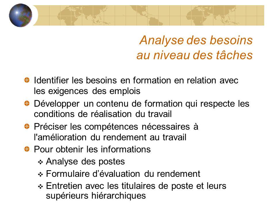Analyse des besoins au niveau des tâches Identifier les besoins en formation en relation avec les exigences des emplois Développer un contenu de forma