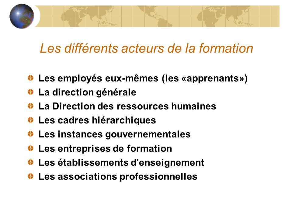Les différents acteurs de la formation Les employés eux-mêmes (les «apprenants») La direction générale La Direction des ressources humaines Les cadres