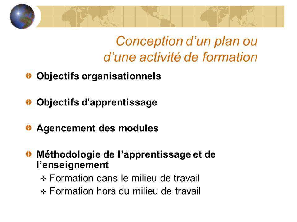 Conception d'un plan ou d'une activité de formation Objectifs organisationnels Objectifs d'apprentissage Agencement des modules Méthodologie de l'appr