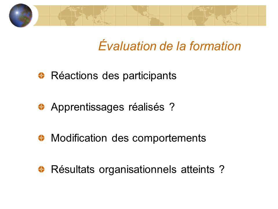 Évaluation de la formation Réactions des participants Apprentissages réalisés ? Modification des comportements Résultats organisationnels atteints ?