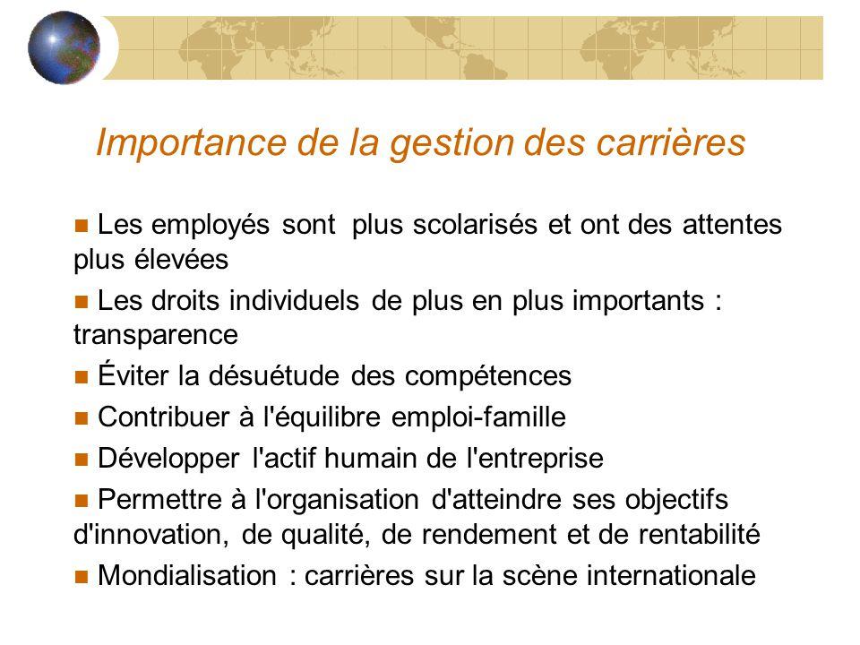 Importance de la gestion des carrières n Les employés sont plus scolarisés et ont des attentes plus élevées n Les droits individuels de plus en plus i