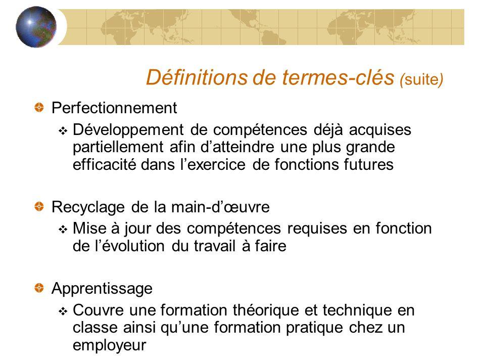 Perfectionnement  Développement de compétences déjà acquises partiellement afin d'atteindre une plus grande efficacité dans l'exercice de fonctions f