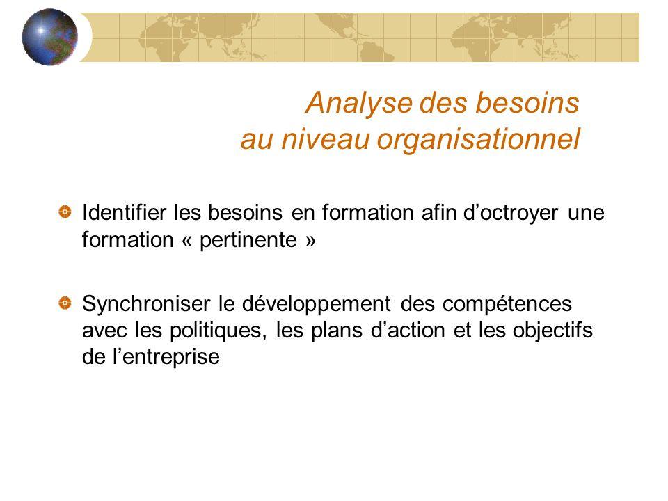 Analyse des besoins au niveau organisationnel Identifier les besoins en formation afin d'octroyer une formation « pertinente » Synchroniser le dévelop