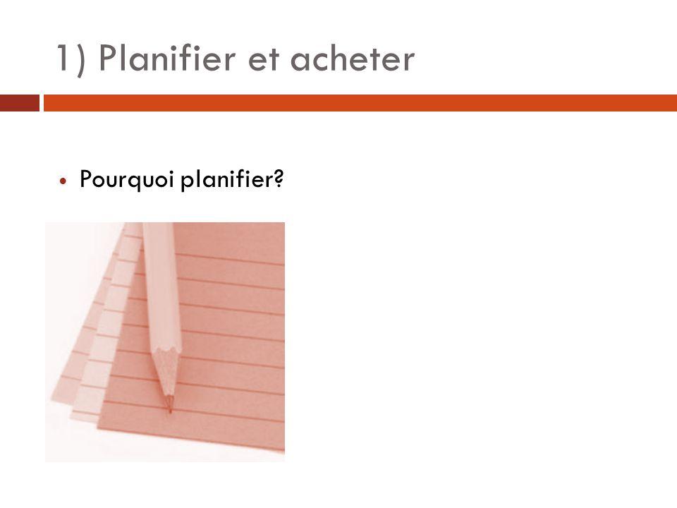 1) Planifier et acheter Pourquoi planifier?