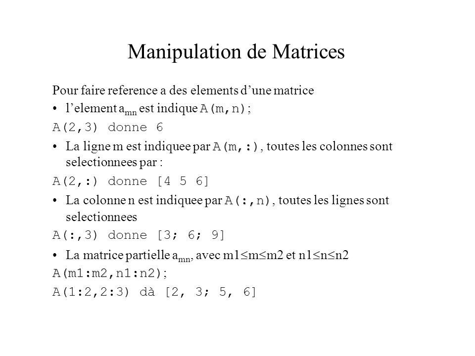 Pour faire reference a des elements d'une matrice A(m,n)l'element a mn est indique A(m,n) ; A(2,3) donne 6 A(m,:)La ligne m est indiquee par A(m,:), t