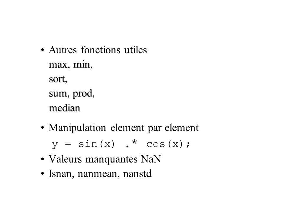 Autres fonctions utiles maxmin max, min, sort sort, sum prod sum, prod, median median Manipulation element par element. * y = sin(x). * cos(x); Valeur