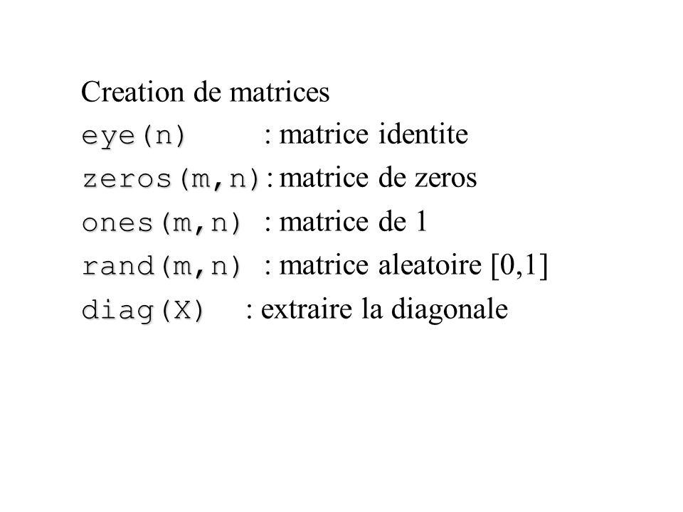 Creation de matrices eye(n) eye(n) : matrice identite zeros(m,n) zeros(m,n) : matrice de zeros ones(m,n) ones(m,n) : matrice de 1 rand(m,n) rand(m,n) : matrice aleatoire [0,1] diag(X) diag(X) : extraire la diagonale