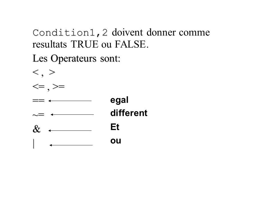 Condition1,2 Condition1,2 doivent donner comme resultats TRUE ou FALSE. Les Operateurs sont: <> = ===~=&| egal different Et ou