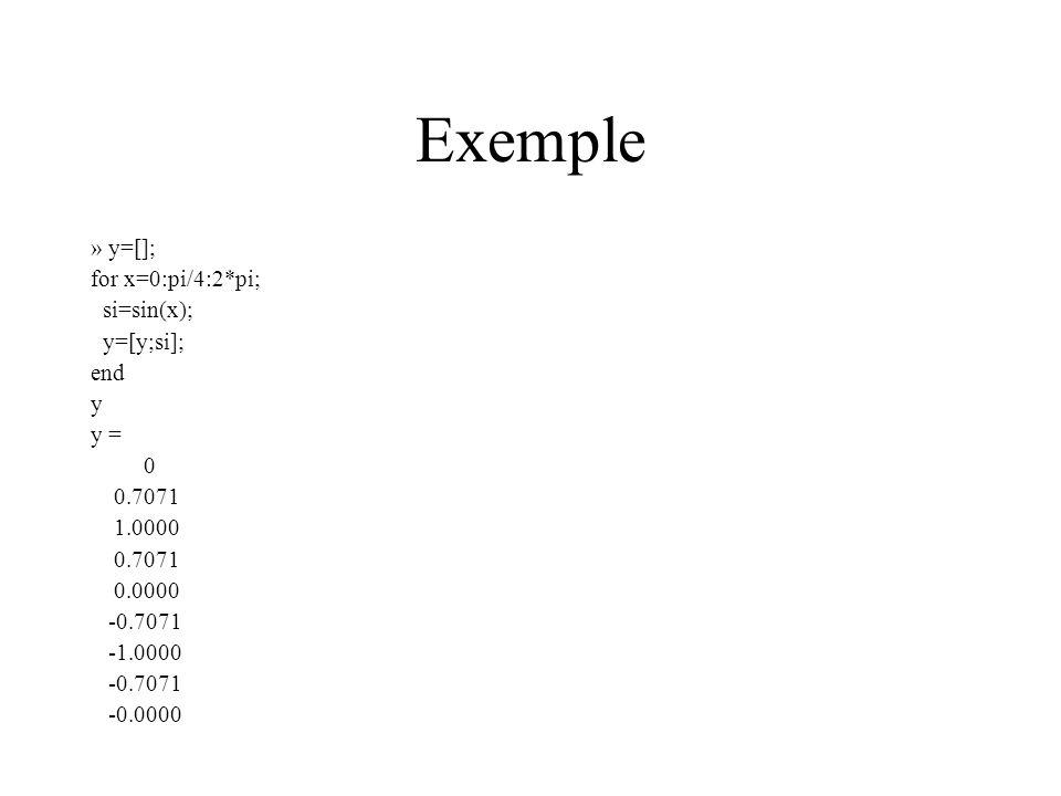 Exemple » y=[]; for x=0:pi/4:2*pi; si=sin(x); y=[y;si]; end y y = 0 0.7071 1.0000 0.7071 0.0000 -0.7071 -0.7071 -0.0000