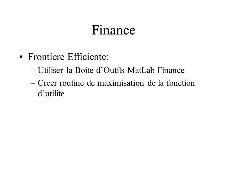Finance Frontiere Efficiente: –Utiliser la Boite d'Outils MatLab Finance –Creer routine de maximisation de la fonction d'utilite
