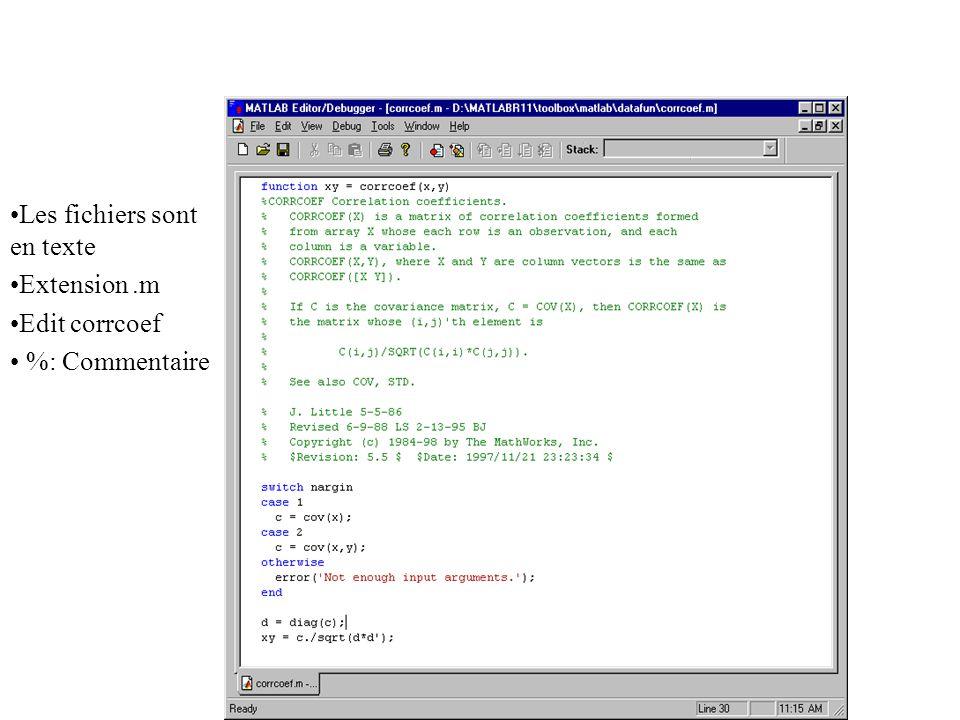 Fichiers Matlab Les fichiers sont en texte Extension.m Edit corrcoef %: Commentaire