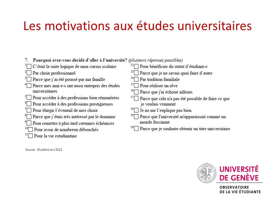 Les motivations aux études universitaires Source : Etudiant-e-s 2013