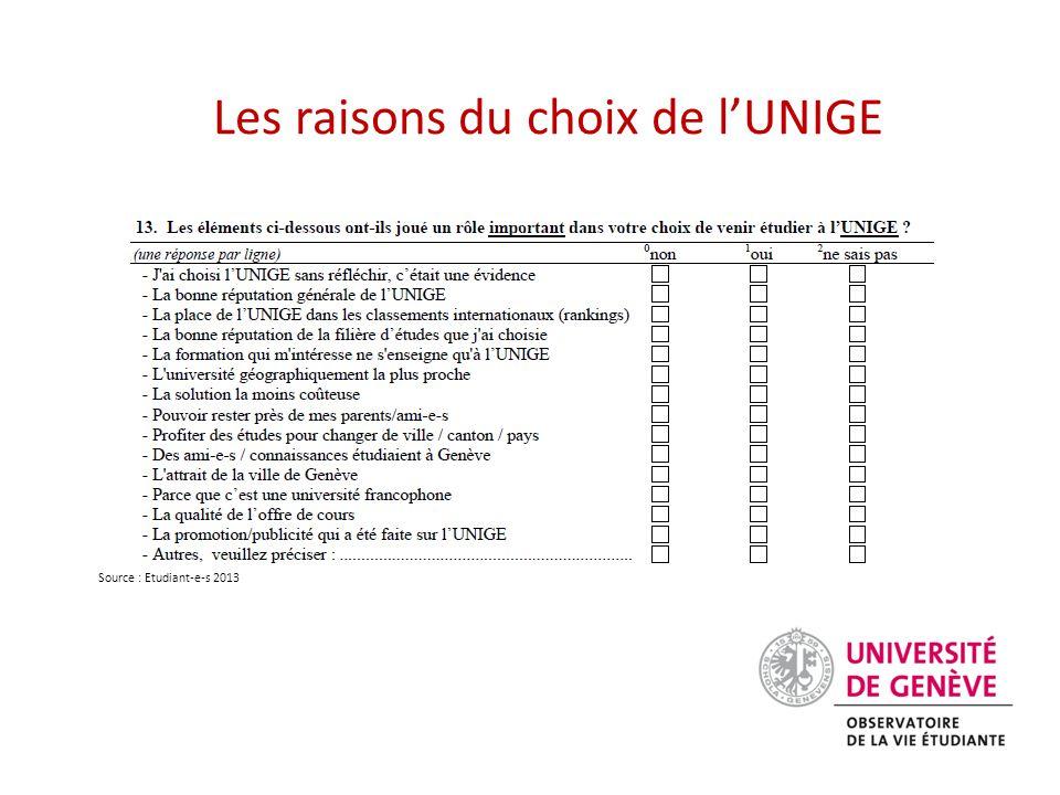 Les raisons du choix de l'UNIGE Source : Etudiant-e-s 2013