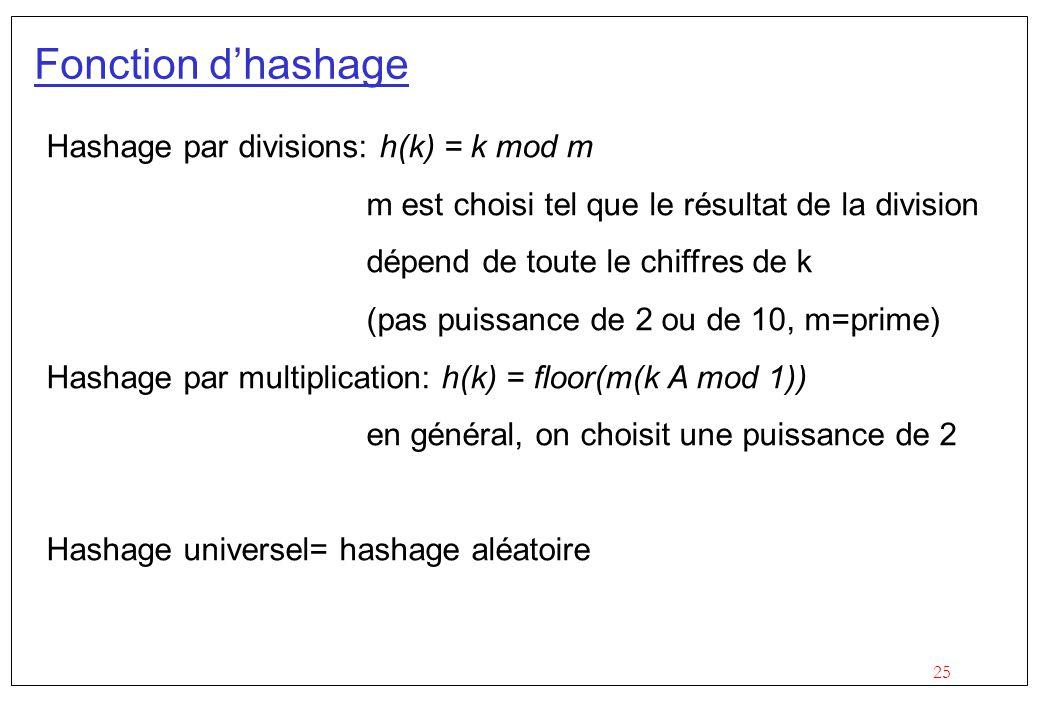 25 Fonction d'hashage Hashage par divisions: h(k) = k mod m m est choisi tel que le résultat de la division dépend de toute le chiffres de k (pas puissance de 2 ou de 10, m=prime) Hashage par multiplication: h(k) = floor(m(k A mod 1)) en général, on choisit une puissance de 2 Hashage universel= hashage aléatoire