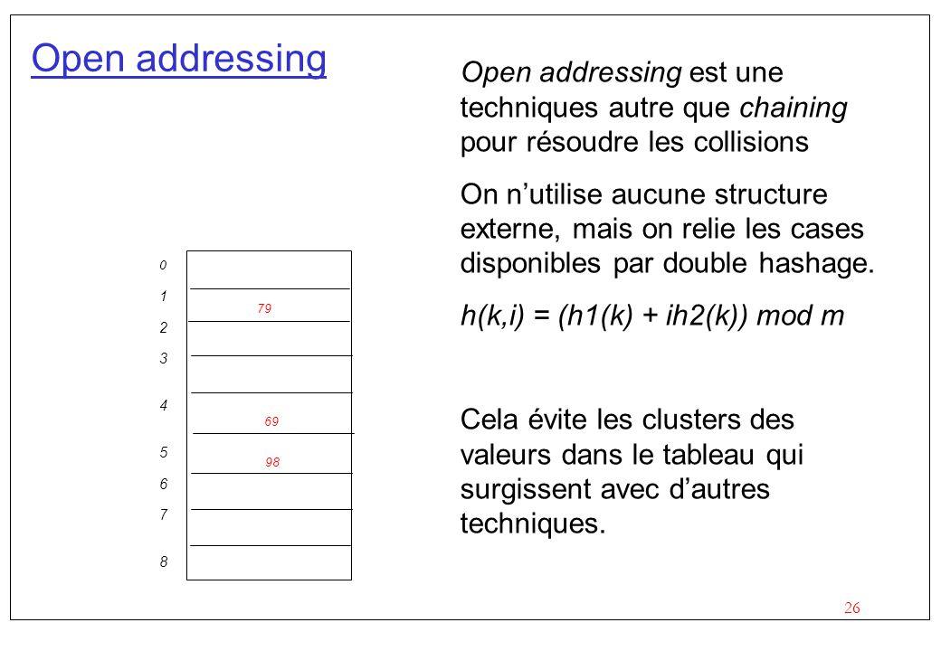 26 Open addressing Open addressing est une techniques autre que chaining pour résoudre les collisions On n'utilise aucune structure externe, mais on relie les cases disponibles par double hashage.