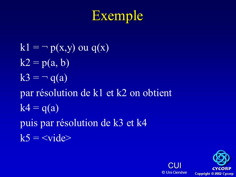 Copyright © 2002 Cycorp CUI © Uni GenèveExemple k1 = ¬ p(x,y) ou q(x) k2 = p(a, b) k3 = ¬ q(a) par résolution de k1 et k2 on obtient k4 = q(a) puis par résolution de k3 et k4 k5 =