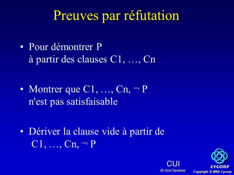 Copyright © 2002 Cycorp CUI © Uni Genève Preuves par réfutation Pour démontrer P à partir des clauses C1, …, Cn Montrer que C1, …, Cn, ¬ P n est pas satisfaisable Dériver la clause vide à partir de C1, …, Cn, ¬ P