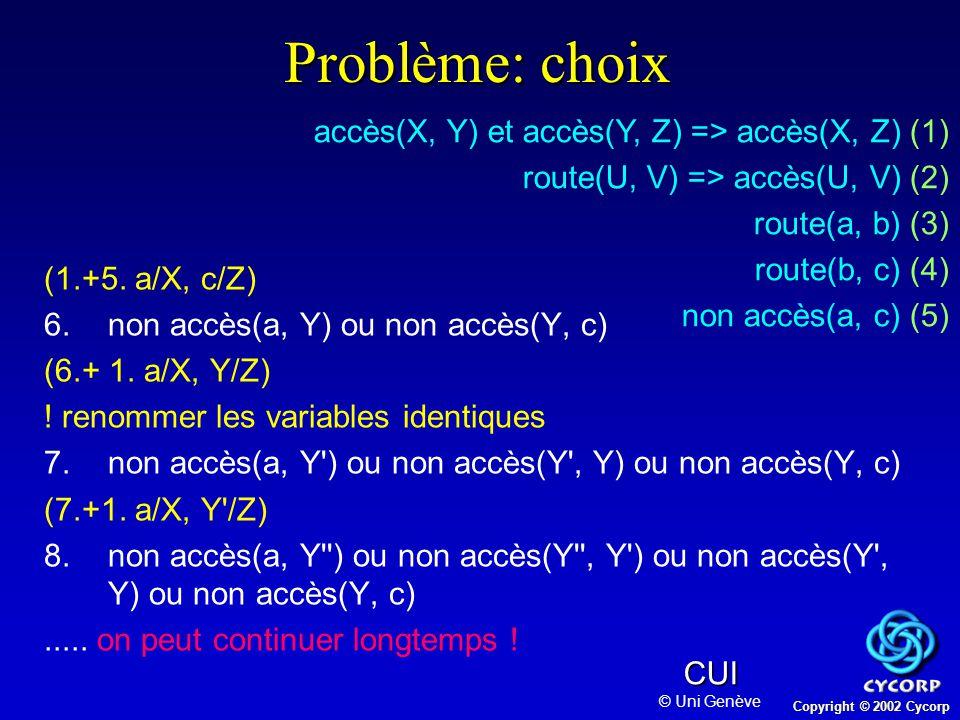 Copyright © 2002 Cycorp CUI © Uni Genève Problème: choix (1.+5.