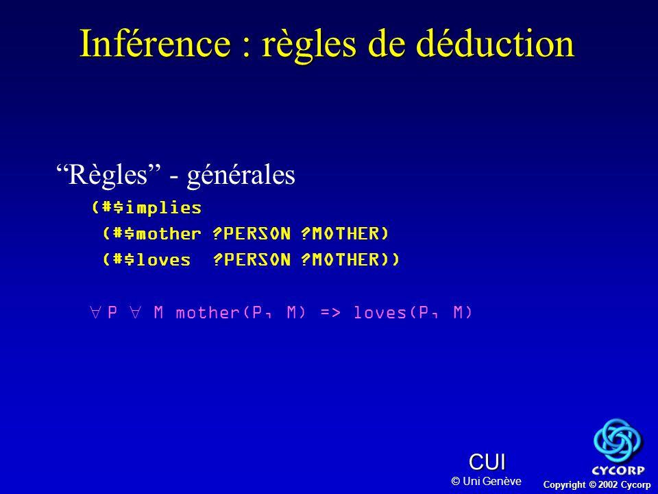Copyright © 2002 Cycorp CUI © Uni Genève Inference : faits Faits - spécifiques, sans variables, atomiques (#$mother #$Hamlet #$Gertrude) mother(Hamlet, Gertrude)