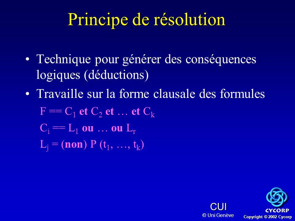 Copyright © 2002 Cycorp CUI © Uni Genève Principe de résolution Technique pour générer des conséquences logiques (déductions) Travaille sur la forme clausale des formules F == C 1 et C 2 et … et C k C i == L 1 ou … ou L r L j = (non) P (t 1, …, t k )