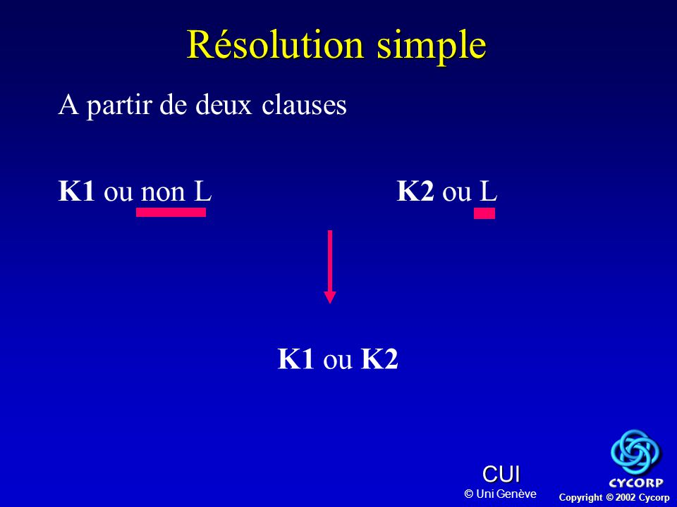 Copyright © 2002 Cycorp CUI © Uni Genève Résolution simple : application A et B => CAB non B ou C C non A ou non B ou C