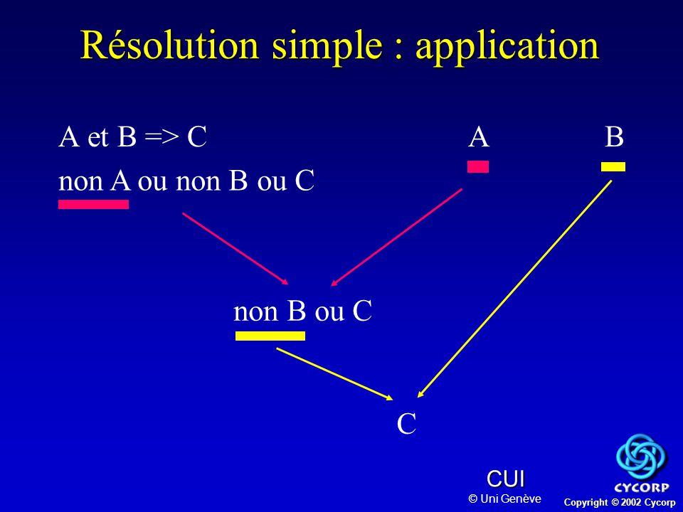 Copyright © 2002 Cycorp CUI © Uni Genève Résolution et variables K1 ou non p(t)K2 ou p(u) 1.Unifier t et u (si possible) :  la plus petite substitution telle que  t =  u 2.Résolution  K1 ou  K2