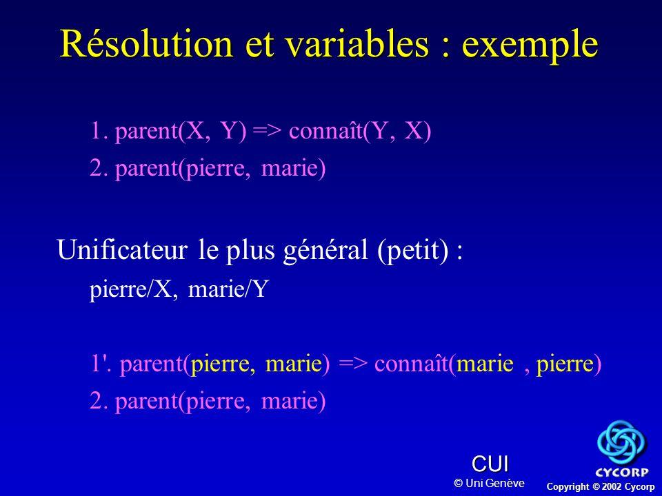 Copyright © 2002 Cycorp CUI © Uni GenèveUnification constante -- constante : impossible sauf si =) variable -- constante : constante/variable variable -- variable : variable/variable f(t1, …, tn) -- f(u1, …, un) –trouver une substitution qui unifie t1 et u1,...