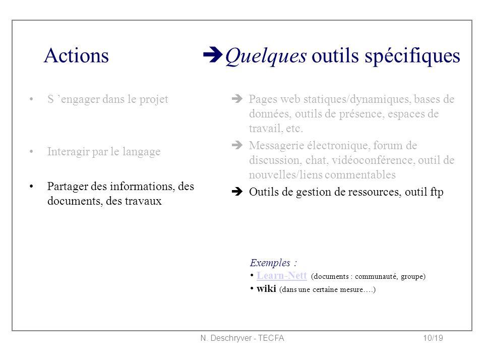 N. Deschryver - TECFA10/19 Actions  Quelques outils spécifiques S 'engager dans le projet Interagir par le langage Partager des informations, des doc