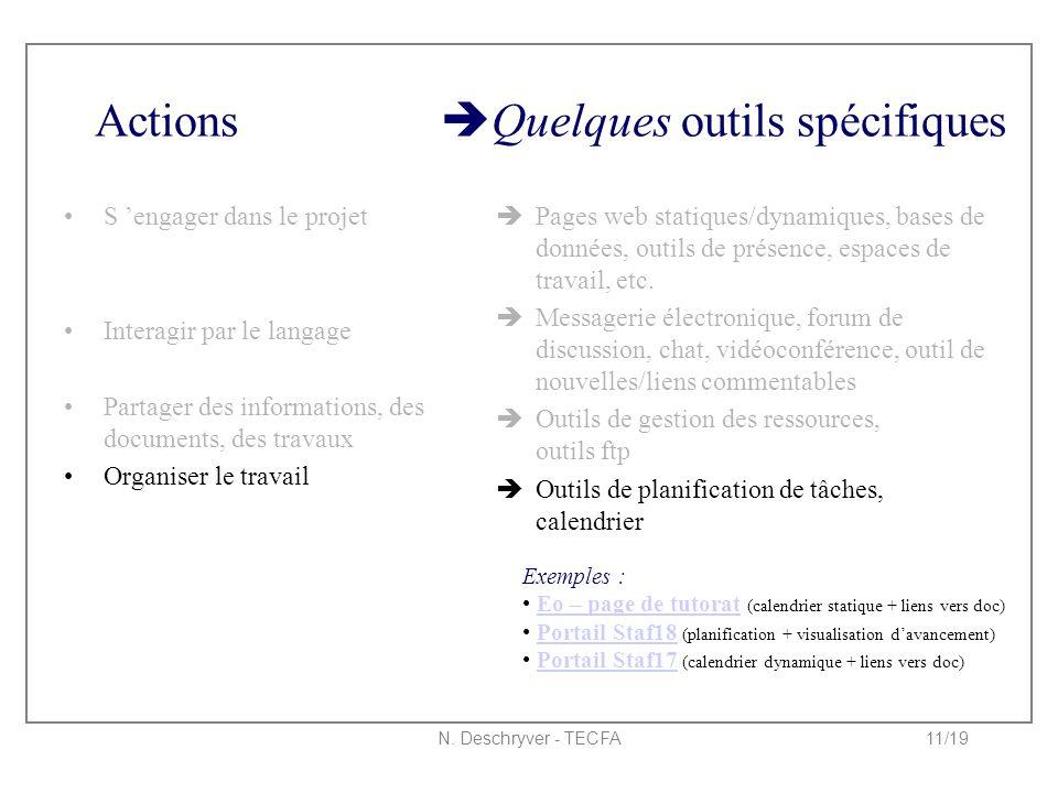 N. Deschryver - TECFA11/19 Actions  Quelques outils spécifiques S 'engager dans le projet Interagir par le langage Partager des informations, des doc