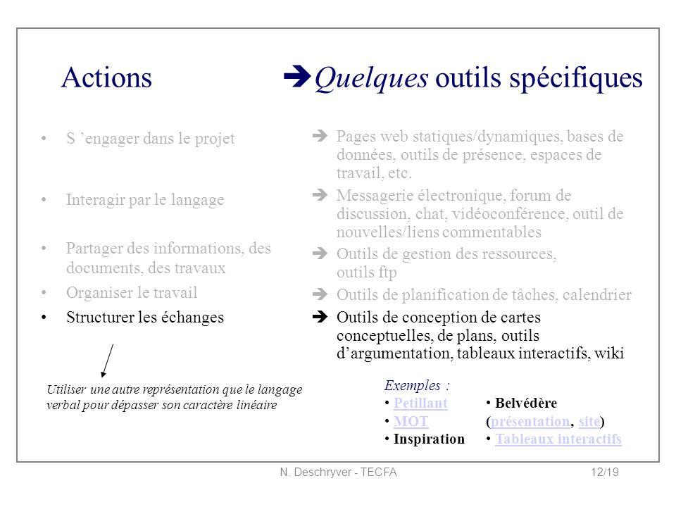 N. Deschryver - TECFA12/19 Actions  Quelques outils spécifiques S 'engager dans le projet Interagir par le langage Partager des informations, des doc