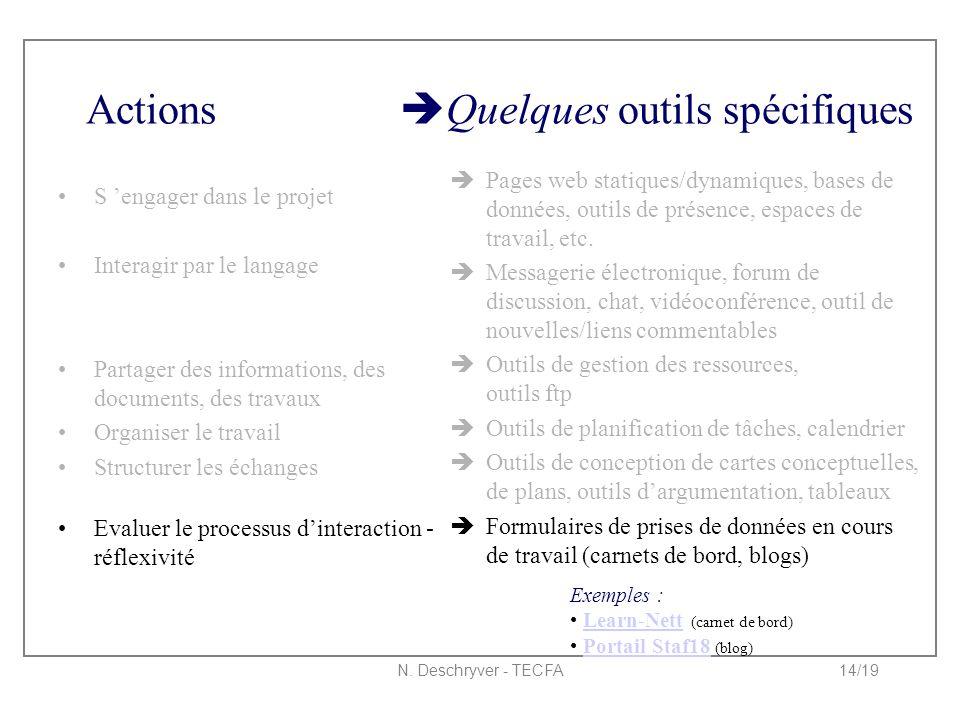 N. Deschryver - TECFA14/19 Actions  Quelques outils spécifiques S 'engager dans le projet Interagir par le langage Partager des informations, des doc