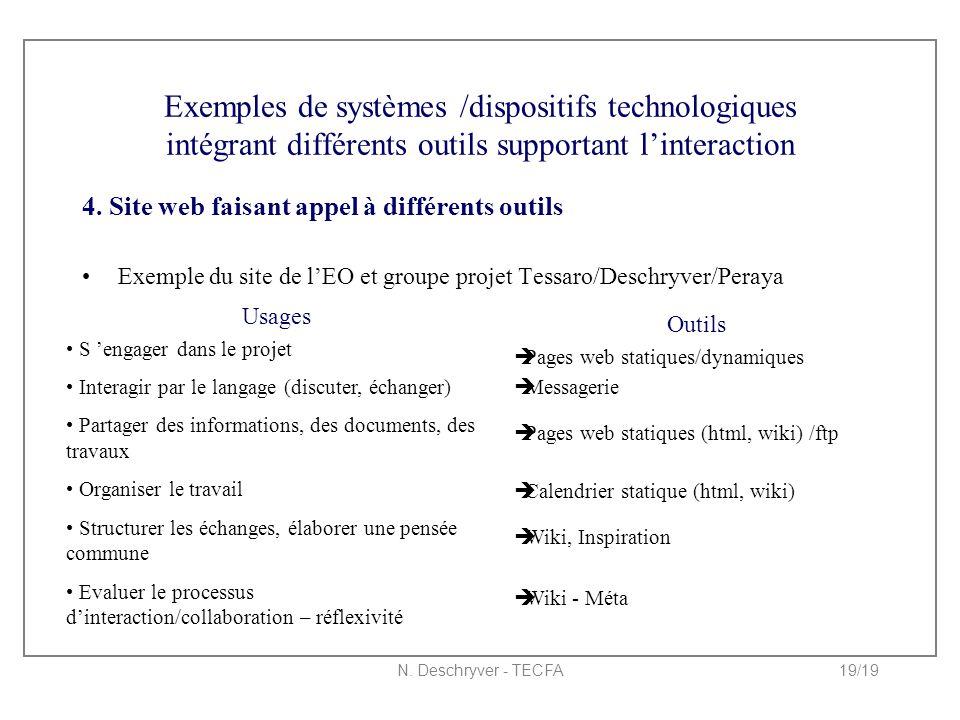 N. Deschryver - TECFA19/19 Exemples de systèmes /dispositifs technologiques intégrant différents outils supportant l'interaction 4. Site web faisant a