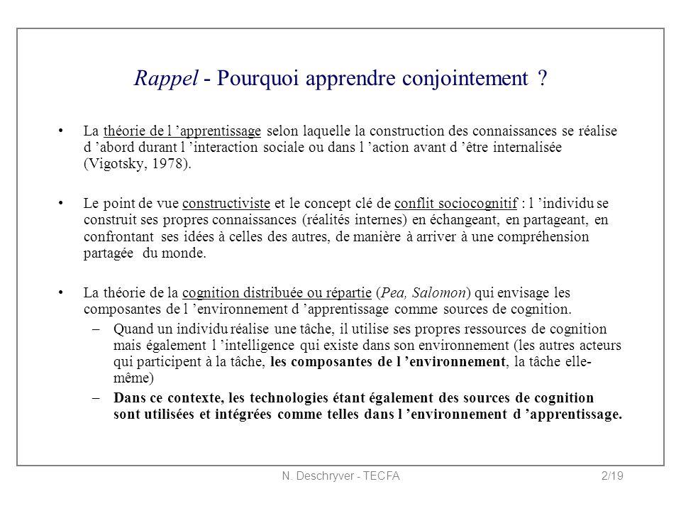 N. Deschryver - TECFA2/19 Rappel - Pourquoi apprendre conjointement ? La théorie de l 'apprentissage selon laquelle la construction des connaissances