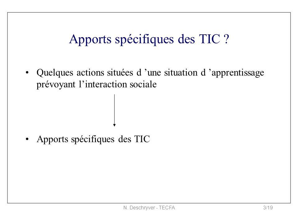 N. Deschryver - TECFA3/19 Apports spécifiques des TIC ? Quelques actions situées d 'une situation d 'apprentissage prévoyant l'interaction sociale App