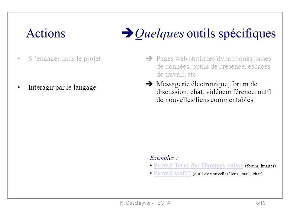 N. Deschryver - TECFA8/19 Actions  Quelques outils spécifiques S 'engager dans le projet Interagir par le langage  Pages web statiques/dynamiques, b
