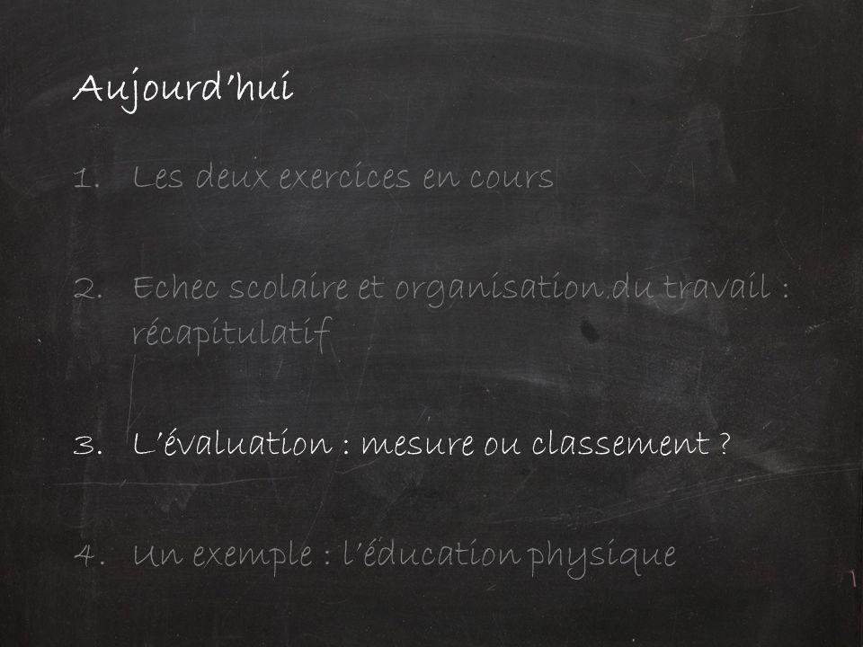 Aujourd'hui 1.Les deux exercices en cours 2.Echec scolaire et organisation du travail : récapitulatif 3.L'évaluation : mesure ou classement .